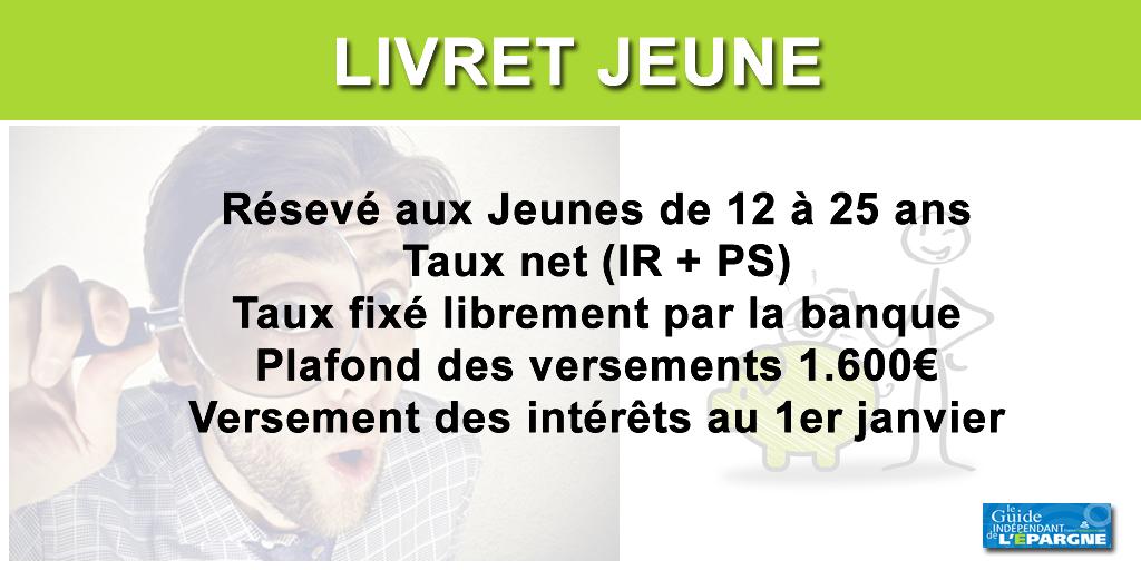 Livret Jeune Livret Epargne Pour Les Jeunes De 12 A 25 Ans