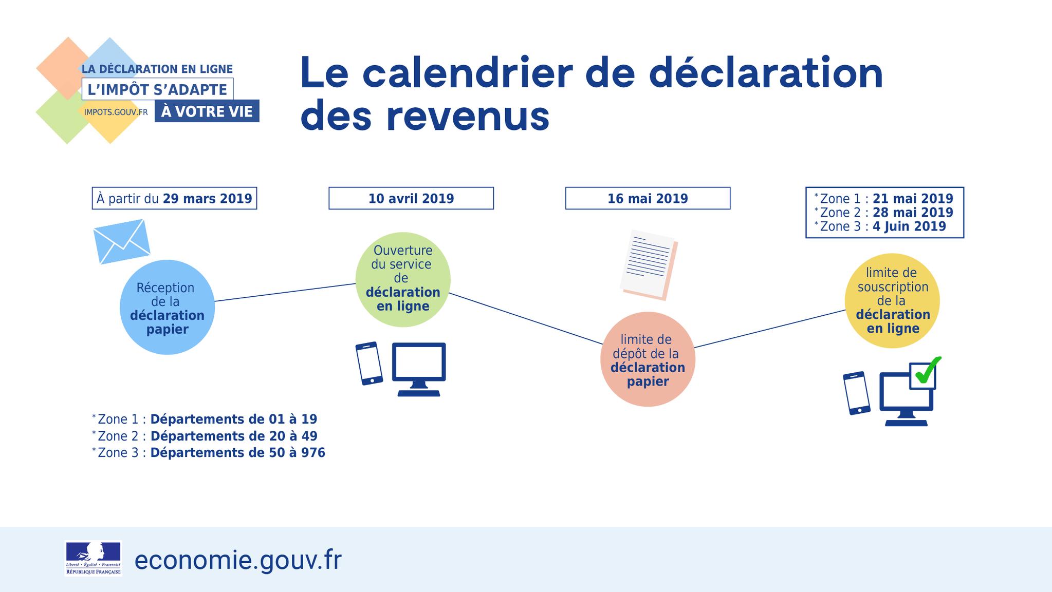 Impots 2020 Calendrier.Impot 2019 Declaration Papier De Vos Revenus 2018 Le