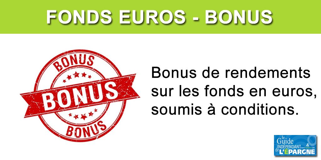 Fonds euros 2021 : boostez votre rendement, jusqu'à les doubler, avec les bonus proposés par les assureurs