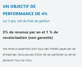 Objectif de performance de CORUM ECO