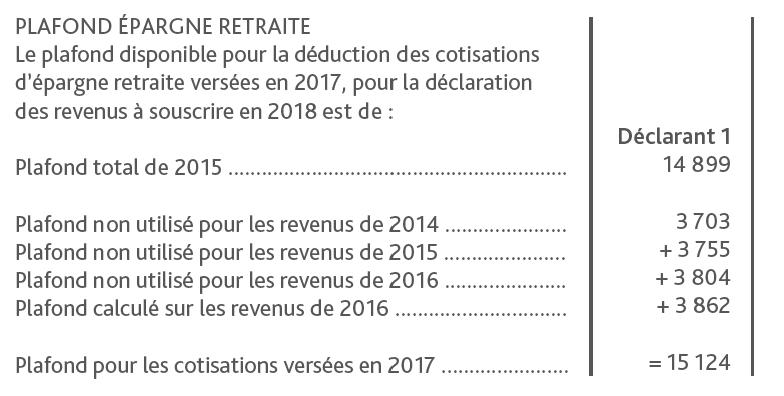 PERP et année fiscale blanche en 2018 : combien verser en 2017 pour ne rien perdre de son plafond déductible ?