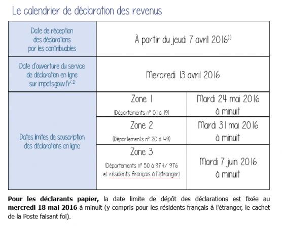 Impots 2016 Calendrier De Declaration Des Revenus 2015 Impots