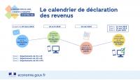 Calendrier Virement Caf.Allocations Calendrier 2019 Des Prochains Versements De La