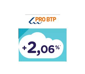 Taux fonds euros 2017 PRO-BTP, encore sur un petit nuage, au-delà ... 94dd3e40516c