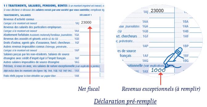 Impots 2019 Comment Declarer Des Revenus Exceptionnels Percus En