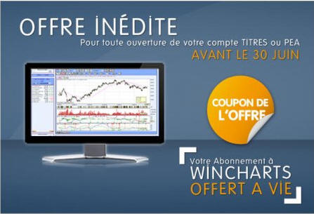 wincharts gratuit